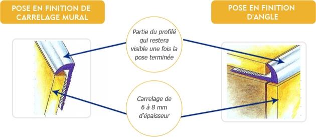Comment poser quart de rond carrelage ? La réponse est sur Admicile.fr